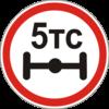 Дорожный знак 3.16 Движение транспортных средств, нагрузка на ось которых превышает ...т, запрещено